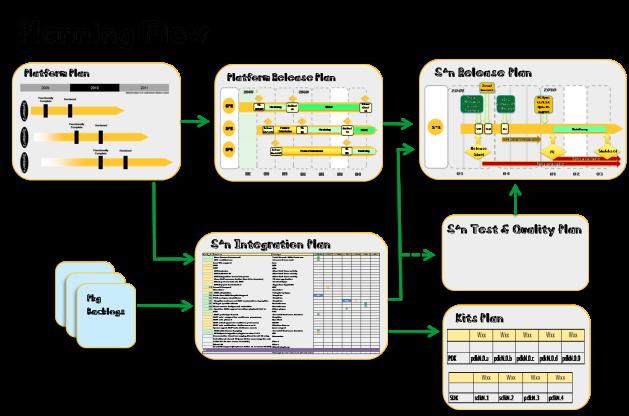 planning_flow